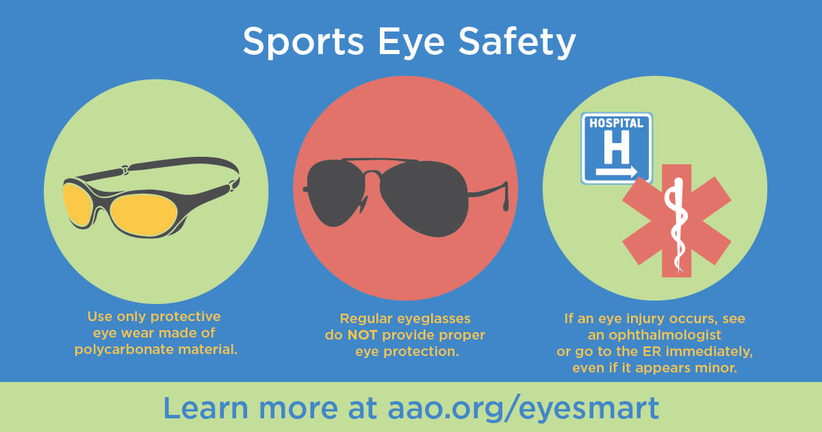 Sports Eye Safety Month